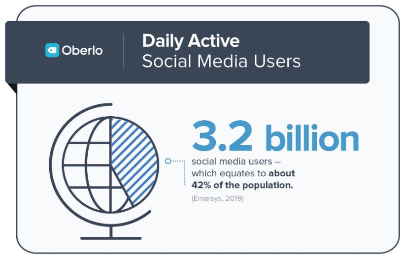 اهمیت شبکه های اجتماعی در افزایش رتبه ی سایت